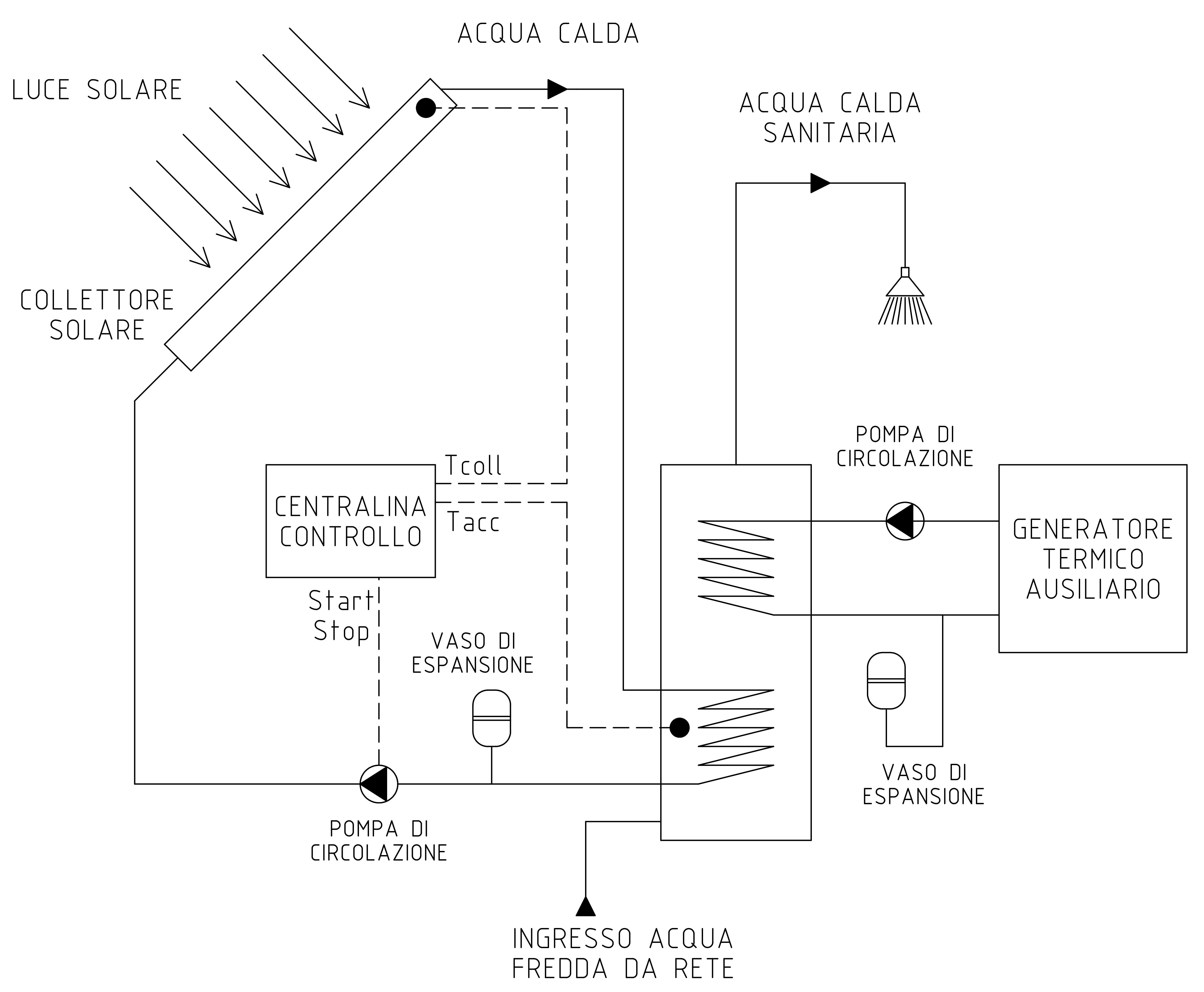 Helionica energia rinnovabile solare termico for Schema impianto solare termico dwg